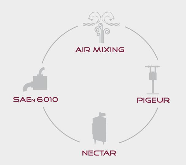 Extraction-sélective-pour-la-vinification-en-rouge